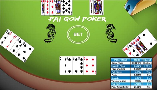 Pai Gow Poker Rules Guide