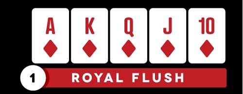 Highest Poker Hand