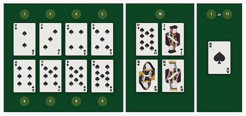 Online Blackjack Rules